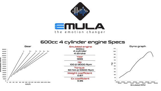 2Electron Emula