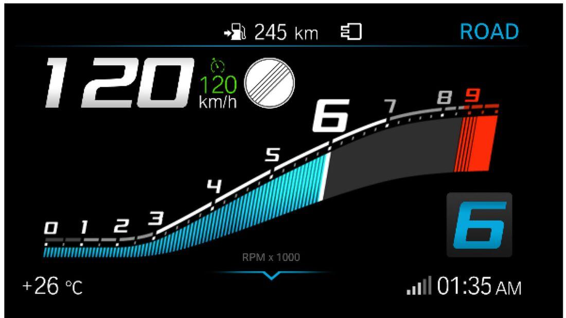 BMW F 900 R Modelljahr 2020