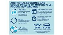 EU-Motorrad-Studie