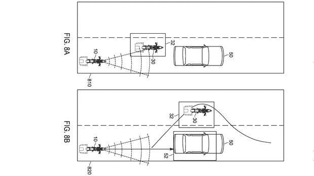 Harley Davidson Patent Konvoi und GPS