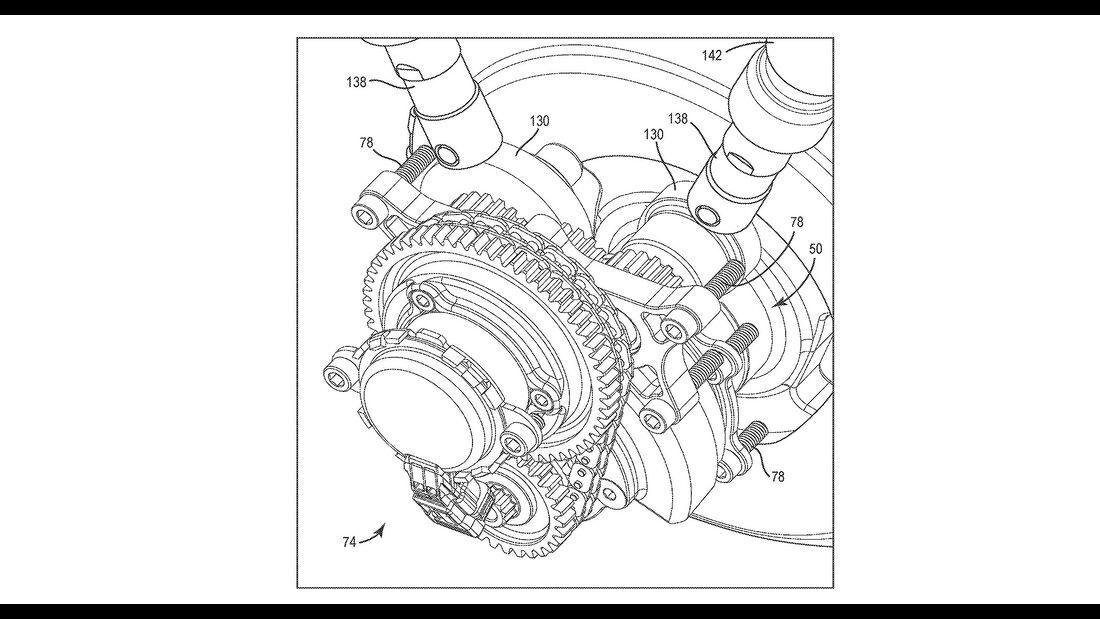 Harley-Davidson Patent variable Ventilsteuerung