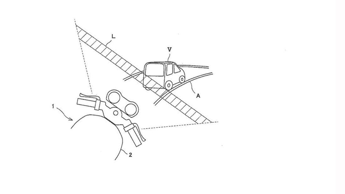 Kawasaki-Patent Kurvenerkennung
