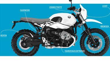 Motorradsicherheit gestern und heute