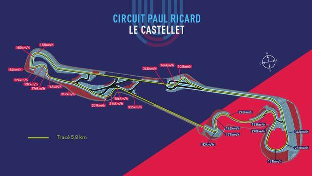 Paul Ricard - Le Castellet - GP Frankreich 2018 - Streckengrafik