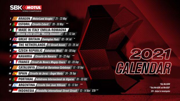 Superbike WSBK Kalender neu 2021 Stand April