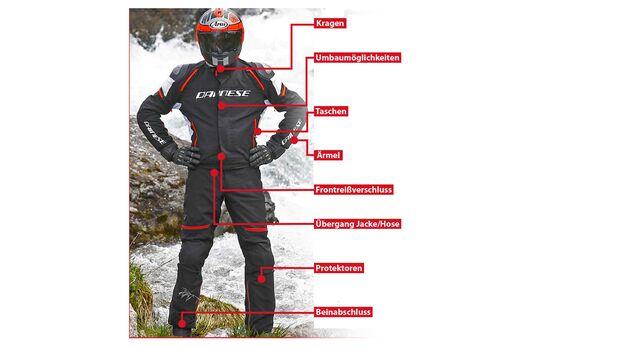 Textilkombis im Vergleichstest Dainese Racing 3 D Dry