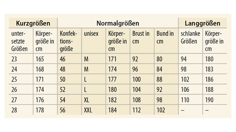 weltweite Auswahl an langlebig im einsatz Genieße den reduzierten Preis Kaufberatung Sondergrößen - MOTORRADonline.de